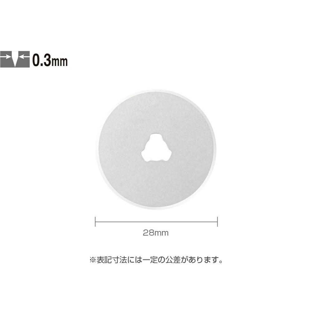 OLFA オルファ 円形刃28ミリ替刃 2枚入 ブリスター RB28-2
