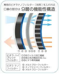 冬はあたたかく夏はひんやり『ビオラ-4シールドマスク』(白色)【山本化学工業製】