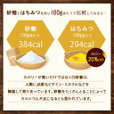 トンガリ容器【国産】(百花蜜)国産純粋はちみつ 1kg [送料無料] はちみつ 蜂蜜 ハチミツ 非加熱 T