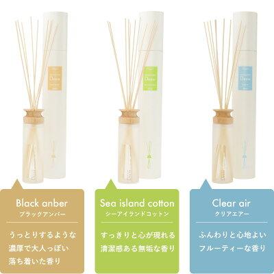 デザイアの香りは3種類