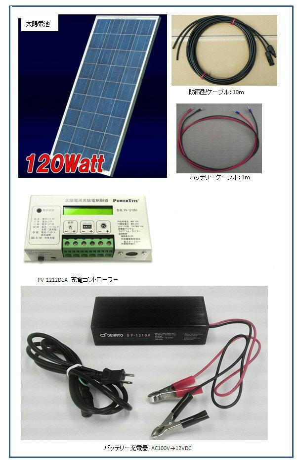 ソーラー発電セット-120W・太陽電池・充電器付・バッテリー充電キット・ベランダ・太陽光発電キット(バッテリーなし・充電器付)・太陽電池架台付き