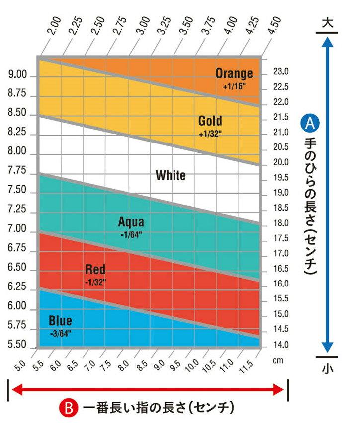 【カスタムフィッティング】 PING [ピン] G400MAX 【左用】 ドライバー 【ロフト9°】 Tour AD TP カーボンシャフト [日本正規品]