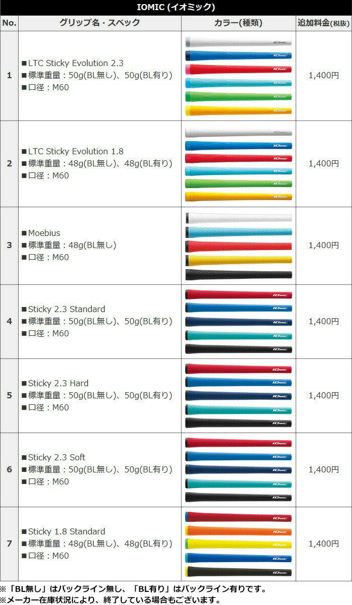 【カスタムフィッティング】 PING [ピン] 【左用】 G410 【SFT】 ドライバー Diamana RF カーボンシャフト [日本正規品]