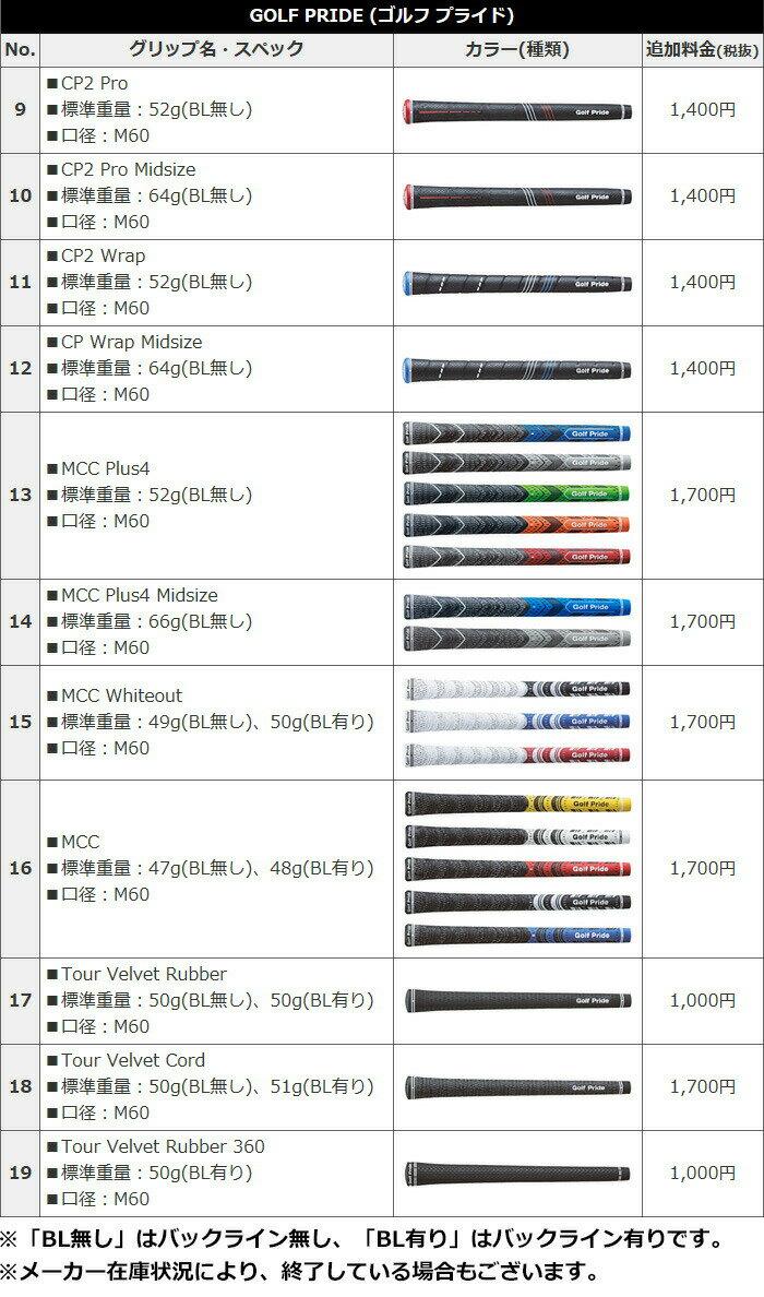 【カスタムフィッティング】 PING [ピン] 【左用】 G410 【LST】 ドライバー TENSEI CK Pro Orange カーボン [日本正規品]
