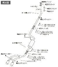 排気系パーツ, マフラー HKS LEGAMAX L880K (31021-AD002)JASMA
