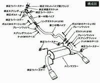 HKSリーガマックスプレミアムスズキスイフトスポーツZC32S用センターパイプ付(32018-AS005)【JQR認定品】【Aug08P3】