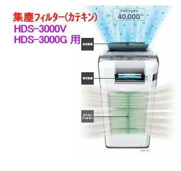 [F03]富士通ゼネラル プラズマイオンUV脱臭機 HDS-3000V・HDS-3000G 専用脱臭機 カテキン集塵フィルター 集じんフィルター カテキンフィルター富士通ゼネラル脱臭機(宅配便発送)