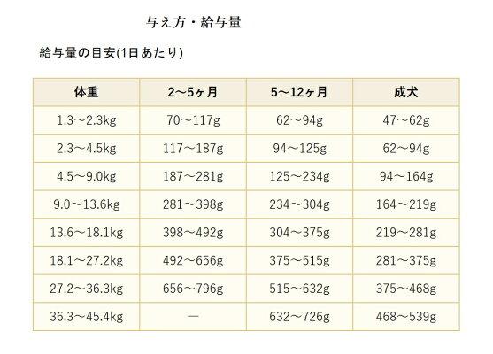 アーテミスオソピュアグレインフリーサーモン&ガルバンゾー4.5kgドッグフード犬用ペットフード全年齢対象グレインフリー大型犬中型犬小型犬サーモンひよこ豆Artemis