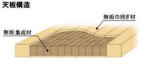 【P10倍】カリモク棚付きリビングテーブルTF4210E000幅120オーク材送料無料【家具のよろこび】【お買いものマラソン】