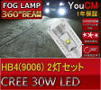 YOUCM�ϥ��ѥLED