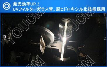 三菱 ekワゴン H25.6〜 B11W H4 Hi/Lo RS 光量150%UP 超低電圧起動 6層基盤 12V 35W超薄 PIAA超 Premium HIDキット 4300K/6000K[1年保証][YOUCM]
