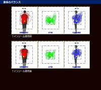 【足底筋膜炎の人にオススメ】BMZ(ビーエムゼット)CCLP カルパワースマートスポーツ インソール【プロ仕様】 BLブラック シューフィッターお勧め商品 外反母趾 スポーツ全般対応