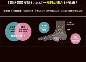 【足底筋膜炎の人にオススメ】BMZ(ビーエムゼット)CCLPカルパワースマートスポーツインソール【プロ仕様】BLブラックシューフィッターお勧め商品外反母趾スポーツ全般対応