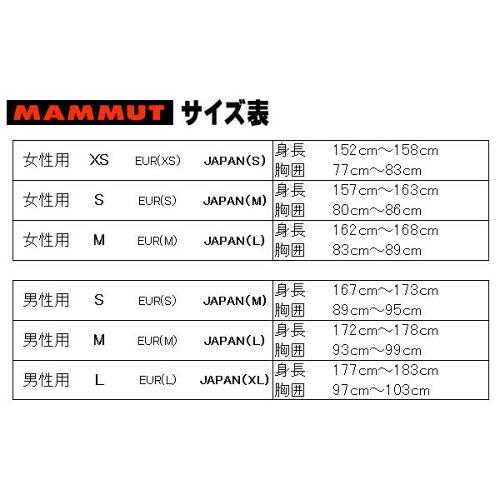 MAMMUT【マムート】AconcaguaJacketAFMenカラー:chill.M(5733)【MAMMUT_2015FW】