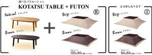 【送料無料】コタツテーブル(フラットヒーター)ブラウンベル120BR茶(カテゴリー:生活用品>インテリア>雑貨>インテリア>家具>こたつ>こたつ本体)