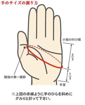 ハタケヤマTH-PROシリーズ軟式キャッチャーミット