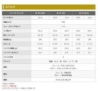 日本正規品2015年プロギアニュースーパー金エッグNEWSUPEREGGREDドライバー【PRGR】【高反発】【ルール適合外】