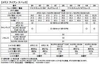 日本正規品キャロウェイAPEXフォージドアイアン6本セット(#5〜9、PW)スチールシャフトNS950MODUS3Tour120