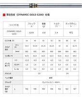 日本正規品キャスコドルフィンウエッジDW-115Gダイナミックゴールドスチールシャフト【DOLPHIN】【KASCO】【DG】【S200】【S400】【DW115G】