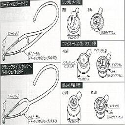 (パーツ別交換部品表)リム ブラック/材質ポリウレタン 1個 36550 3M