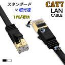 LANケーブル CAT7 1m 2m 1