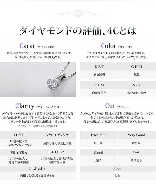 Dカラー・VVS2・EX Pt0.3ct ダイヤエタニティリング (鑑定書付き) 14号