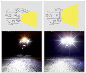 TMAX(08~12年)LEDフォグライトセットDzell(ディーゼル)