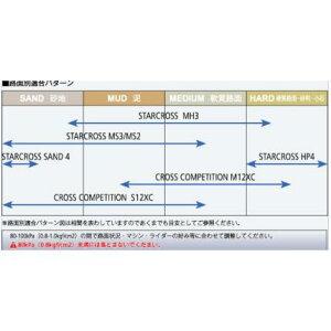 020500CROSSAC10(クロスAC10)110/100-18M/C64RTTリアMICHELIN(ミシュラン)