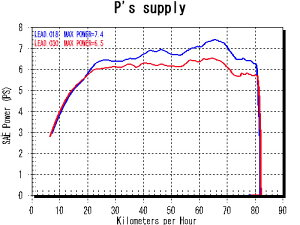 スタイナーP'sSUPPLY(ピーズサプライ)LEAD110(リード110)(型式:EBJ-JF19)